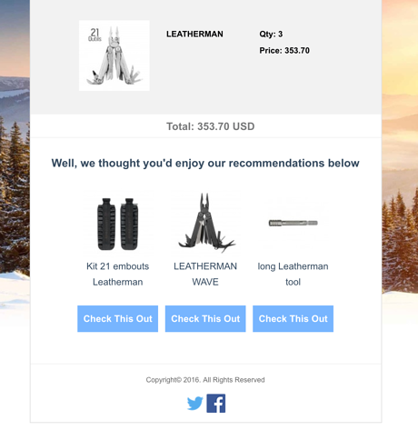 product Recommendations ecommerce carts guru