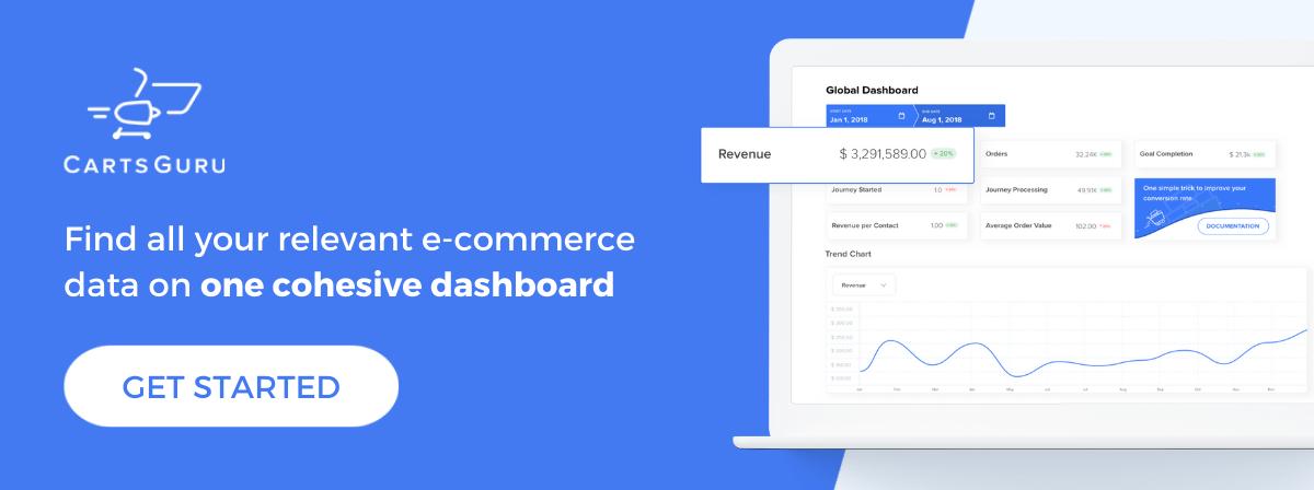 eCommerce metrics to track CTA